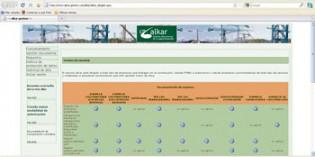 Ascobi crea Alkar, un servicio de gestión documental entre empresas